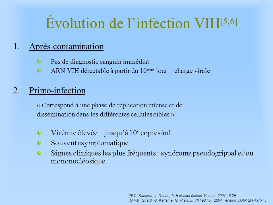 Évolution de l'infection VIH[5,6]
